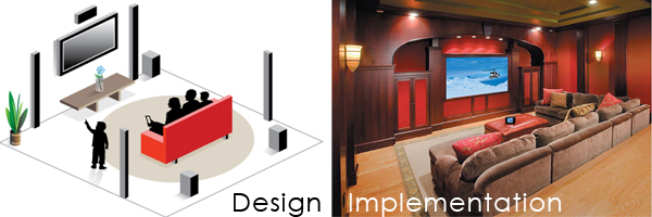 Houston Home Theater Design: 7 Factors to Consider